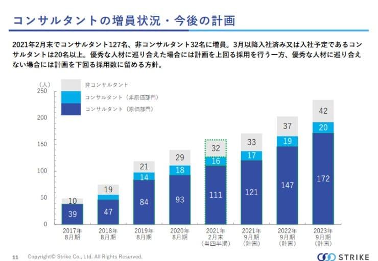 累計パフォーマンスで日経平均とデットヒートを繰り広げる(【株式投資報告】4月1週目)